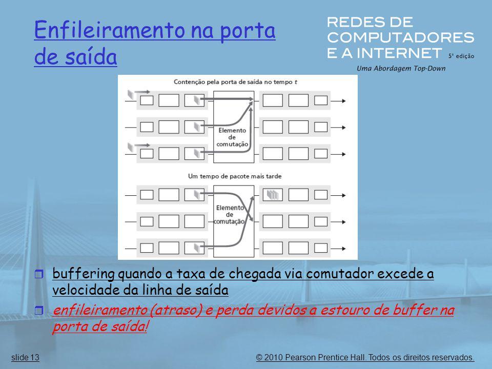 © 2010 Pearson Prentice Hall. Todos os direitos reservados.slide 13 Enfileiramento na porta de saída  buffering quando a taxa de chegada via comutado