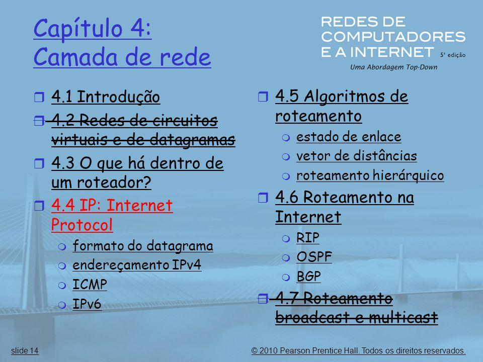© 2010 Pearson Prentice Hall. Todos os direitos reservados.slide 14 Capítulo 4: Camada de rede  4.1 Introdução  4.2 Redes de circuitos virtuais e de