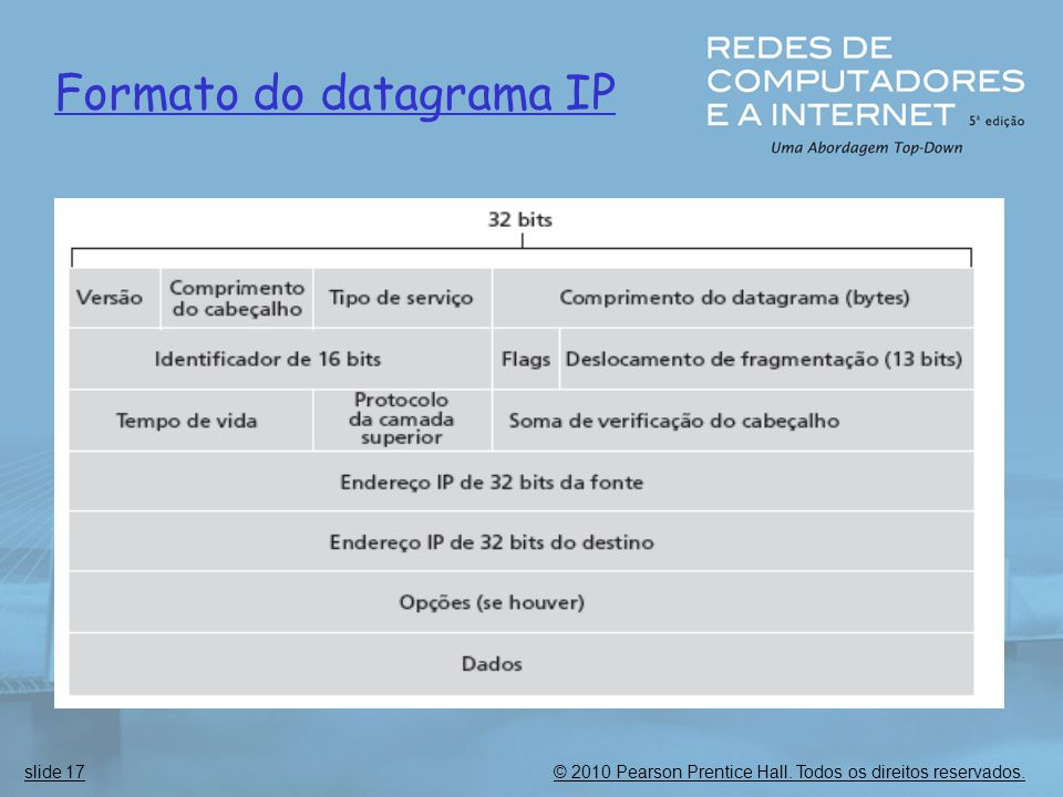 © 2010 Pearson Prentice Hall. Todos os direitos reservados.slide 17 Formato do datagrama IP