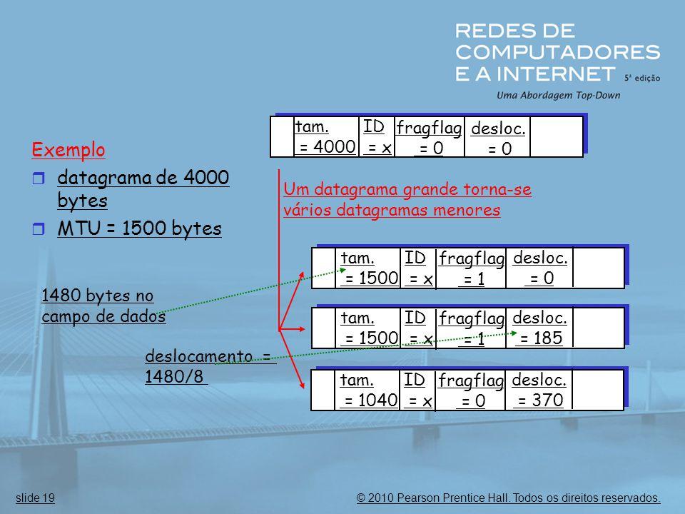 © 2010 Pearson Prentice Hall. Todos os direitos reservados.slide 19 ID = x desloc. = 0 fragflag = 0 tam. = 4000 ID = x desloc. = 0 fragflag = 1 tam. =