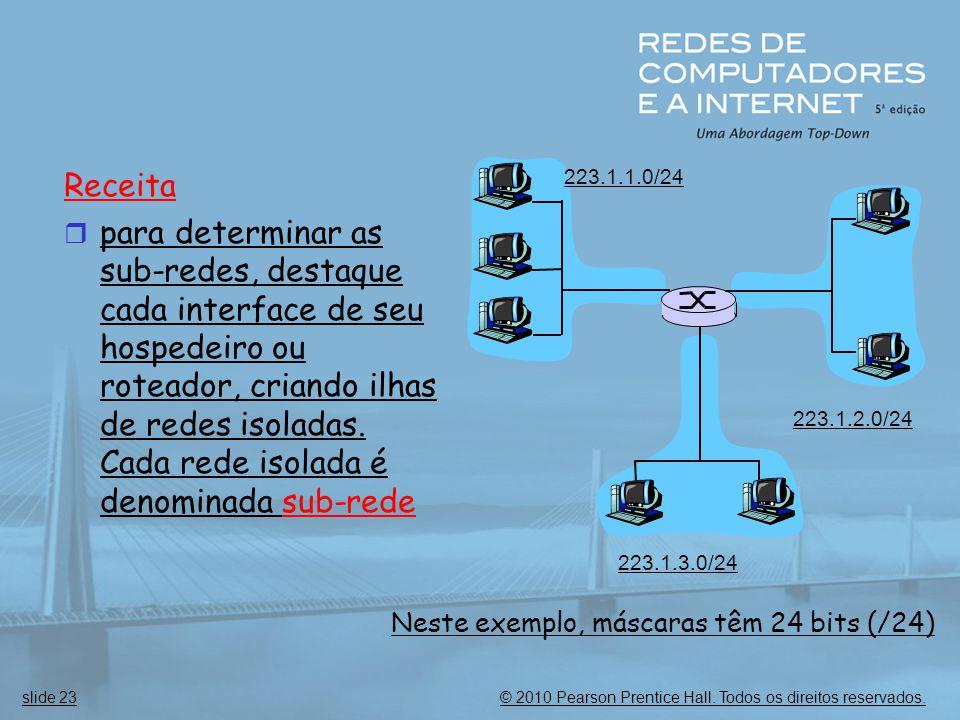 © 2010 Pearson Prentice Hall. Todos os direitos reservados.slide 23 223.1.1.0/24 223.1.2.0/24 223.1.3.0/24 Receita  para determinar as sub-redes, des