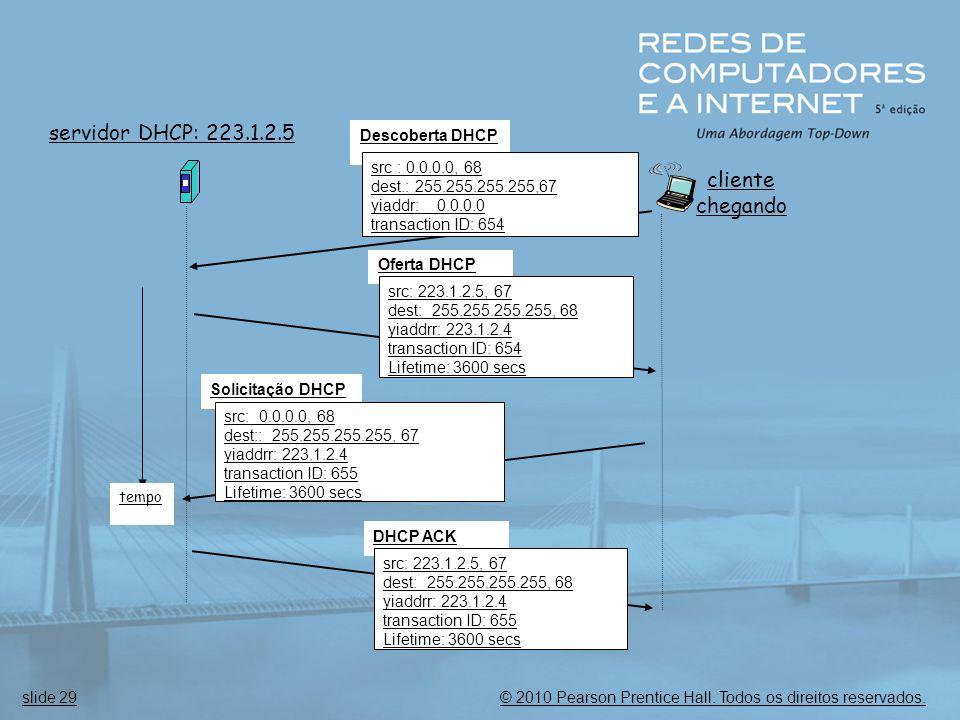 © 2010 Pearson Prentice Hall. Todos os direitos reservados.slide 29 servidor DHCP: 223.1.2.5 cliente chegando tempo Descoberta DHCP src : 0.0.0.0, 68