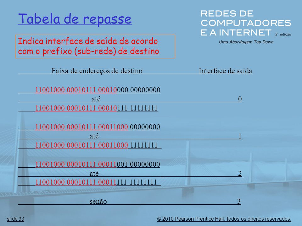 © 2010 Pearson Prentice Hall. Todos os direitos reservados.slide 33 Tabela de repasse Faixa de endereços de destino Interface de saída 11001000 000101