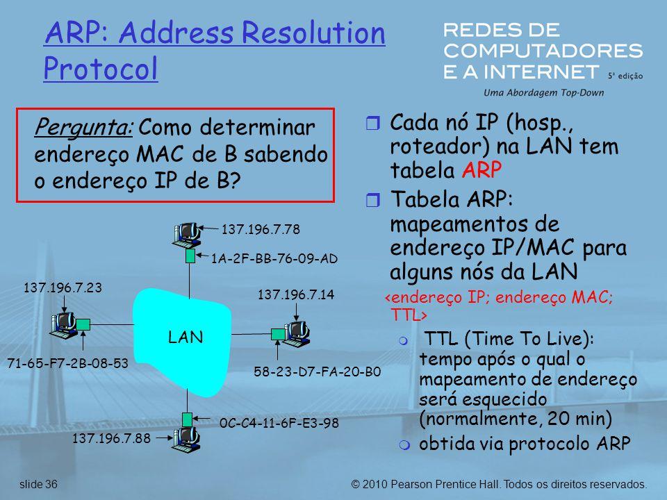 © 2010 Pearson Prentice Hall. Todos os direitos reservados.slide 36 ARP: Address Resolution Protocol  Cada nó IP (hosp., roteador) na LAN tem tabela