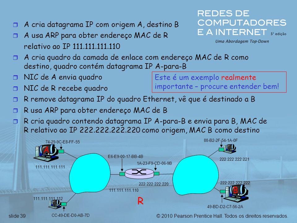 © 2010 Pearson Prentice Hall. Todos os direitos reservados.slide 39  A cria datagrama IP com origem A, destino B  A usa ARP para obter endereço MAC