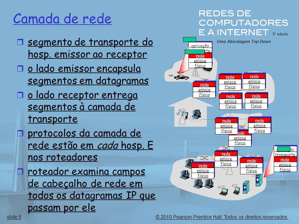 © 2010 Pearson Prentice Hall. Todos os direitos reservados.slide 5 Camada de rede  segmento de transporte do hosp. emissor ao receptor  o lado emiss