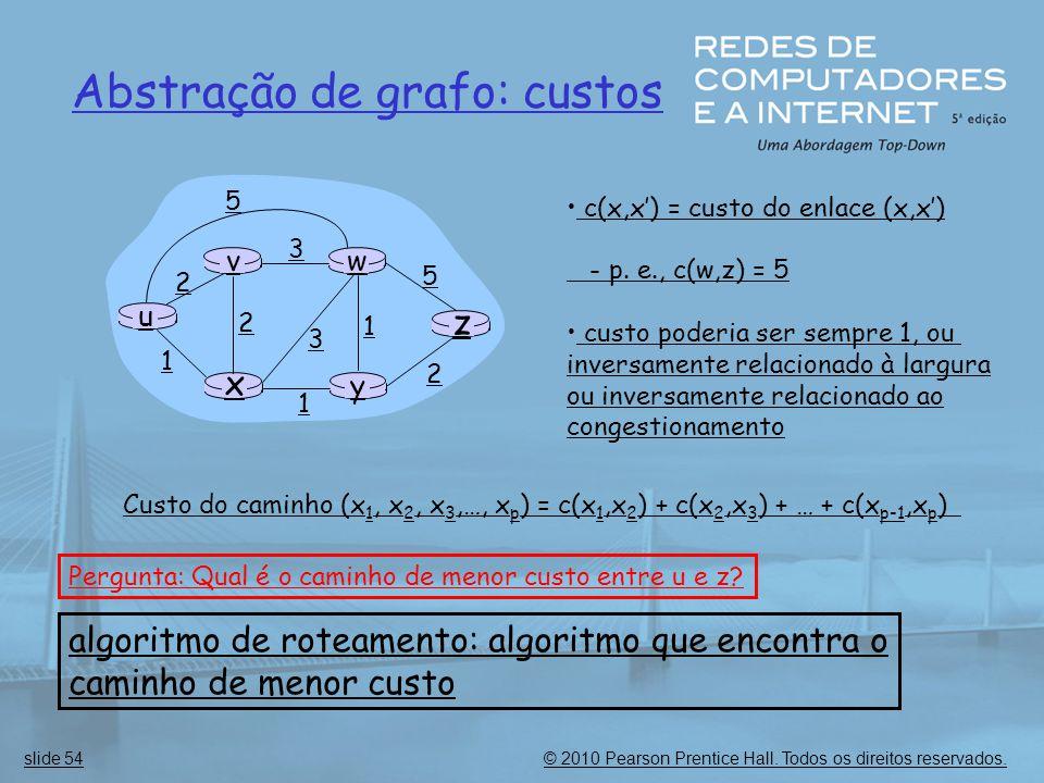 © 2010 Pearson Prentice Hall. Todos os direitos reservados.slide 54 Abstração de grafo: custos u y x wv z 2 2 1 3 1 1 2 5 3 5 c(x,x') = custo do enlac