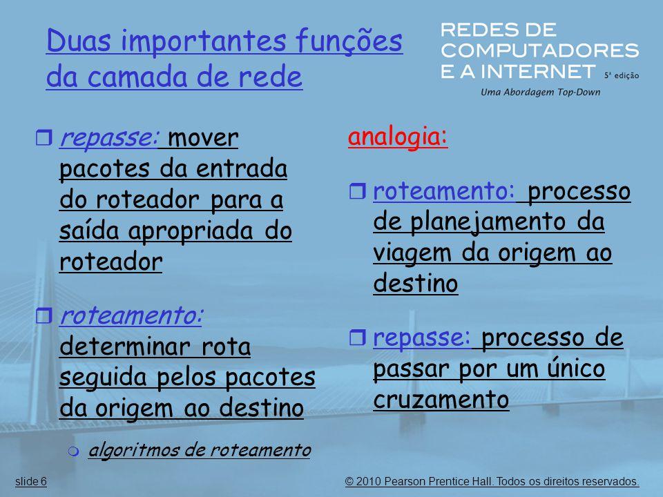 © 2010 Pearson Prentice Hall. Todos os direitos reservados.slide 6 Duas importantes funções da camada de rede  repasse: mover pacotes da entrada do r