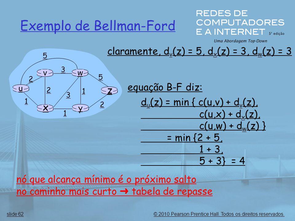 © 2010 Pearson Prentice Hall. Todos os direitos reservados.slide 62 Exemplo de Bellman-Ford u y x wv z 2 2 1 3 1 1 2 5 3 5 claramente, d v (z) = 5, d