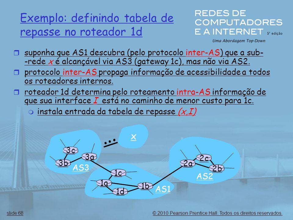 © 2010 Pearson Prentice Hall. Todos os direitos reservados.slide 68 Exemplo: definindo tabela de repasse no roteador 1d  suponha que AS1 descubra (pe