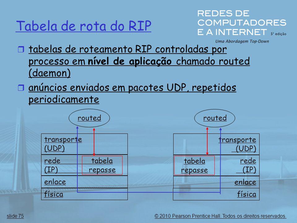 © 2010 Pearson Prentice Hall. Todos os direitos reservados.slide 75 Tabela de rota do RIP  tabelas de roteamento RIP controladas por processo em níve