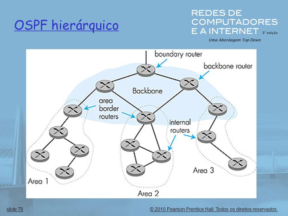 © 2010 Pearson Prentice Hall. Todos os direitos reservados.slide 78 OSPF hierárquico