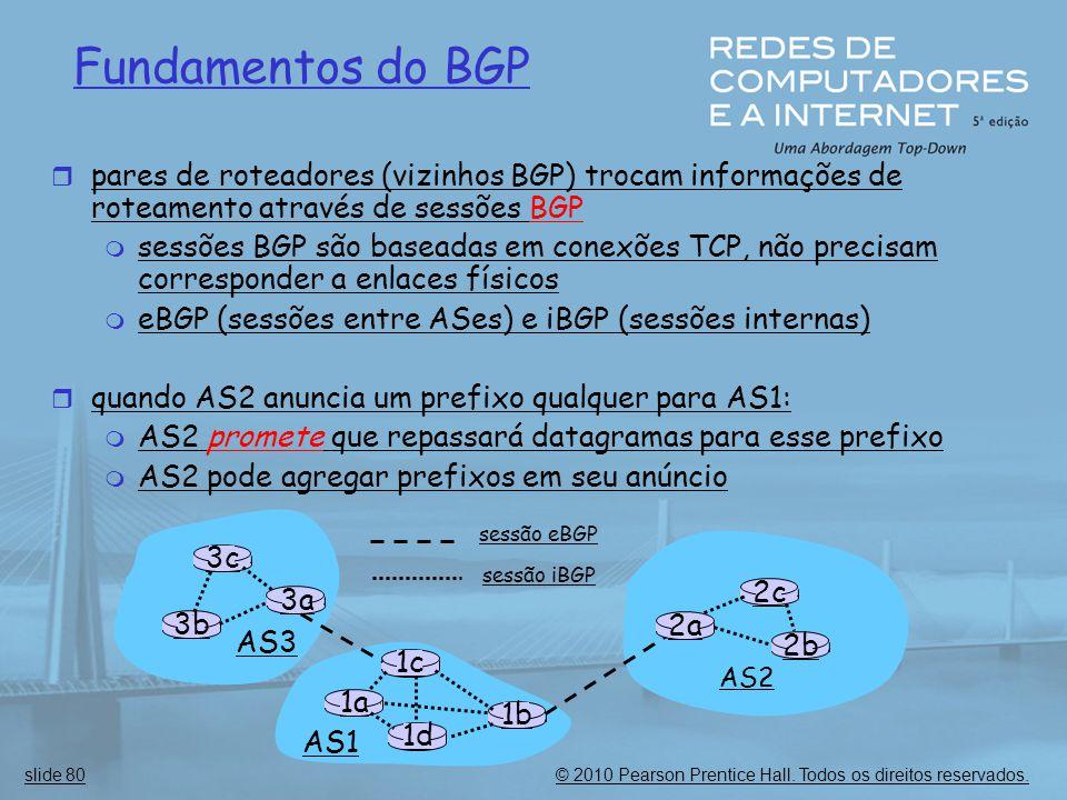 © 2010 Pearson Prentice Hall. Todos os direitos reservados.slide 80 Fundamentos do BGP  pares de roteadores (vizinhos BGP) trocam informações de rote