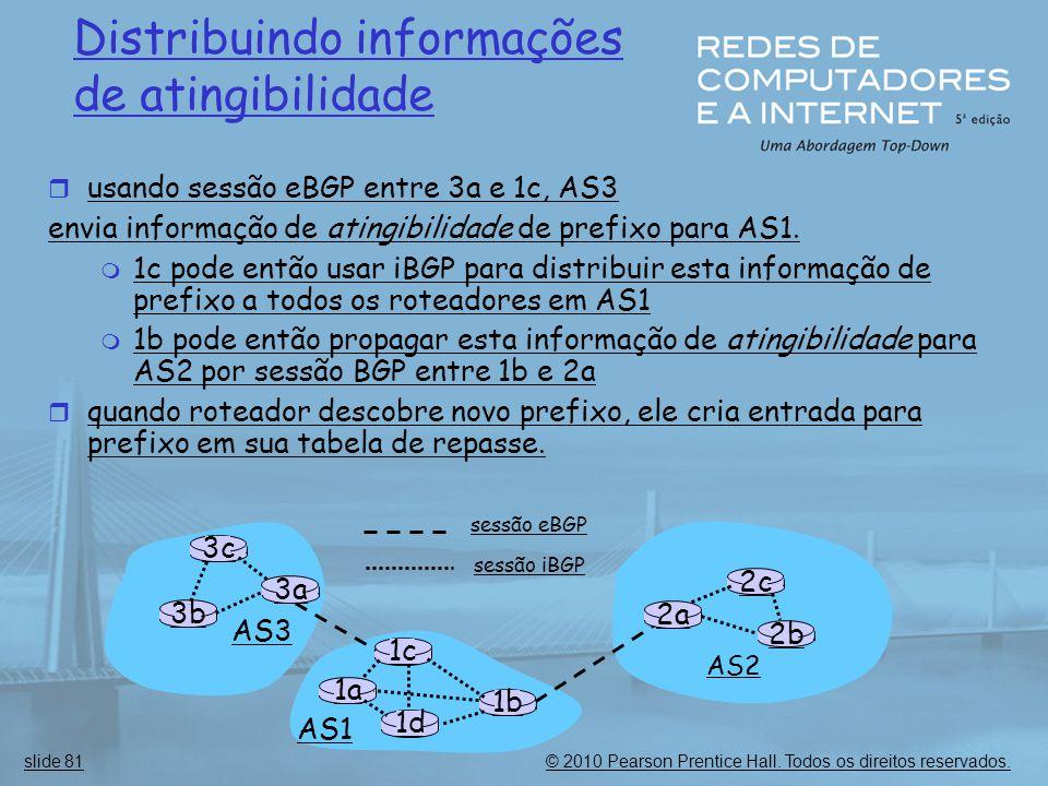 © 2010 Pearson Prentice Hall. Todos os direitos reservados.slide 81 Distribuindo informações de atingibilidade  usando sessão eBGP entre 3a e 1c, AS3