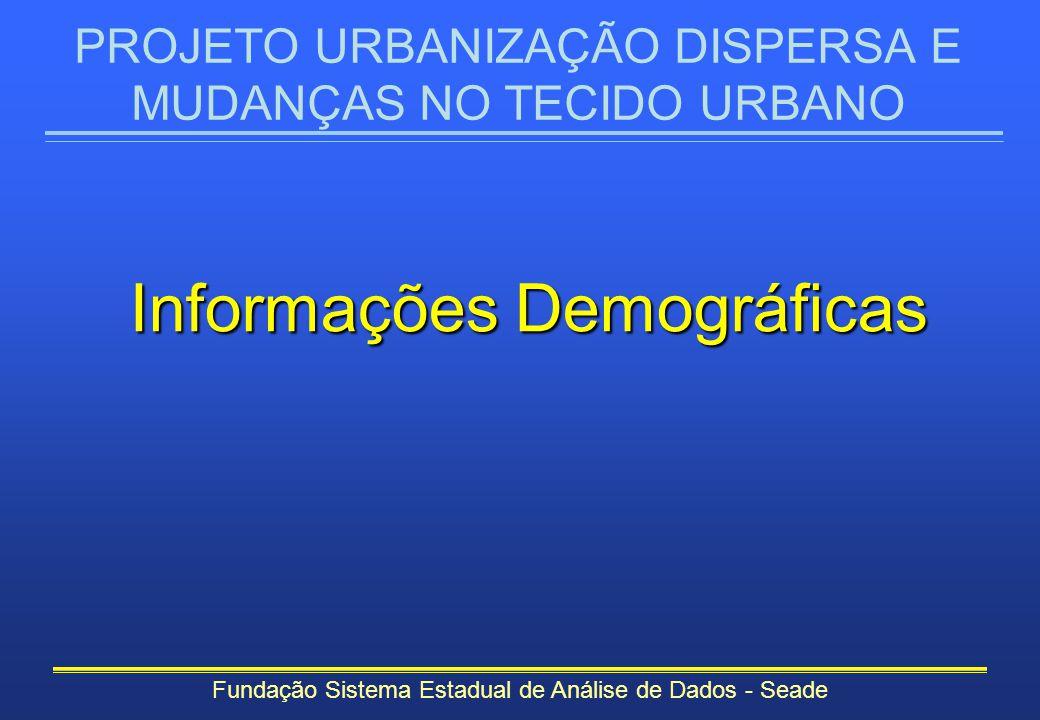 PROJETO URBANIZAÇÃO DISPERSA E MUDANÇAS NO TECIDO URBANO Fundação Sistema Estadual de Análise de Dados - Seade Informações Demográficas