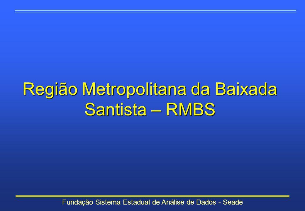 Fundação Sistema Estadual de Análise de Dados - Seade Região Metropolitana da Baixada Santista – RMBS
