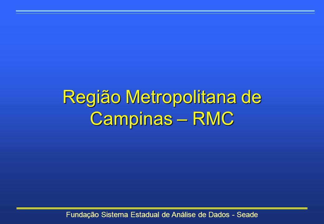 Fundação Sistema Estadual de Análise de Dados - Seade Região Metropolitana de Campinas – RMC