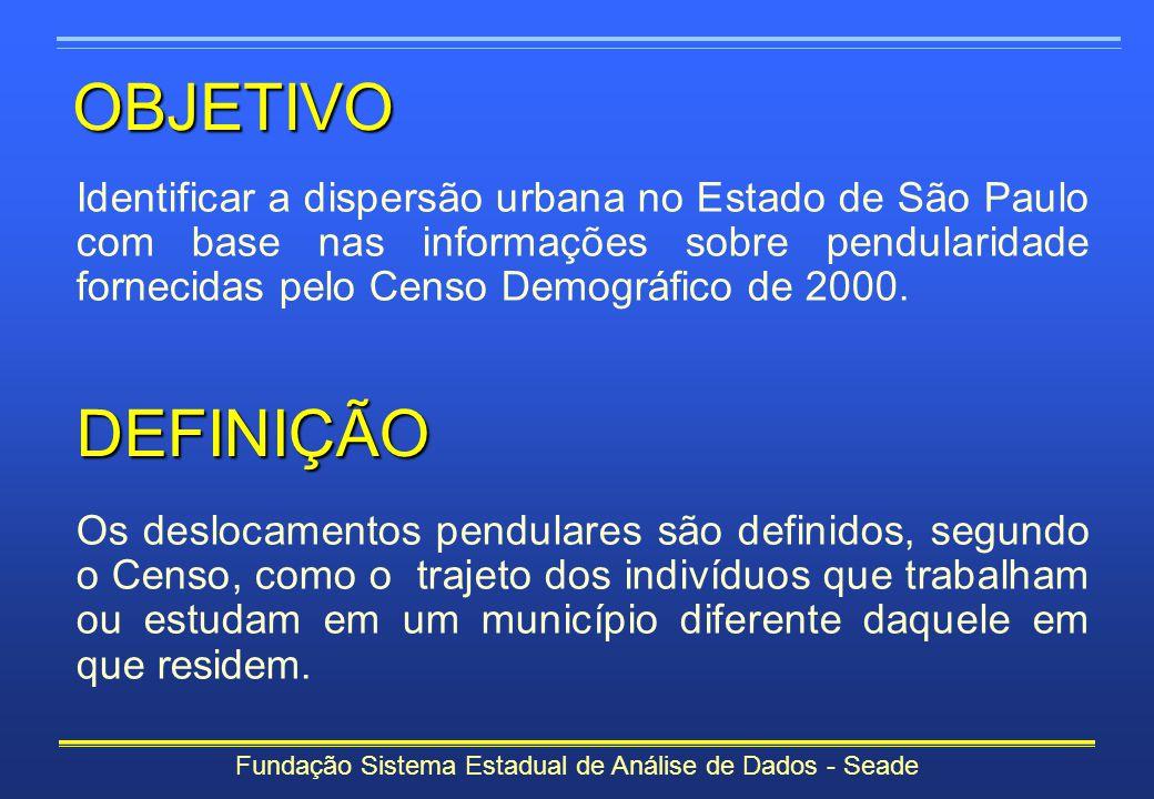 Fundação Sistema Estadual de Análise de Dados - Seade OBJETIVO Identificar a dispersão urbana no Estado de São Paulo com base nas informações sobre pe