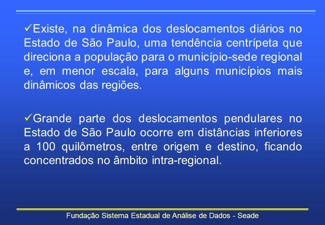 Fundação Sistema Estadual de Análise de Dados - Seade Existe, na dinâmica dos deslocamentos diários no Estado de São Paulo, uma tendência centrípeta q