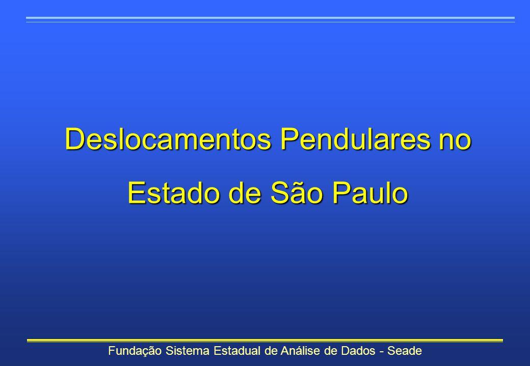 Fundação Sistema Estadual de Análise de Dados - Seade Deslocamentos Pendulares no Estado de São Paulo