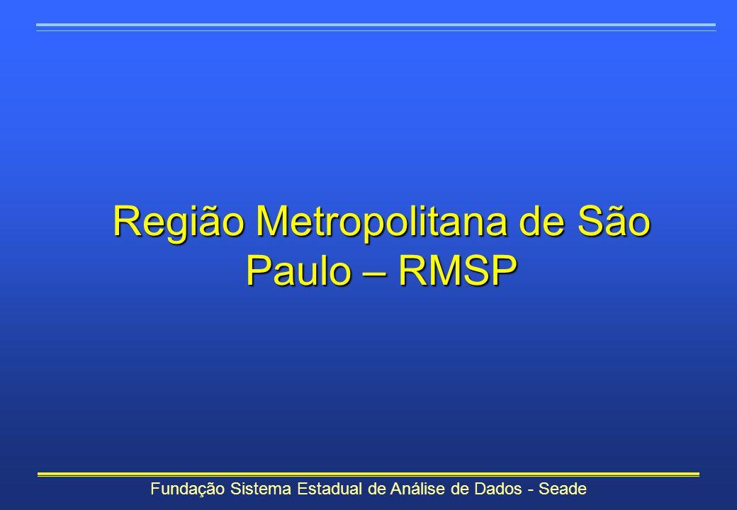 Fundação Sistema Estadual de Análise de Dados - Seade Região Metropolitana de São Paulo – RMSP