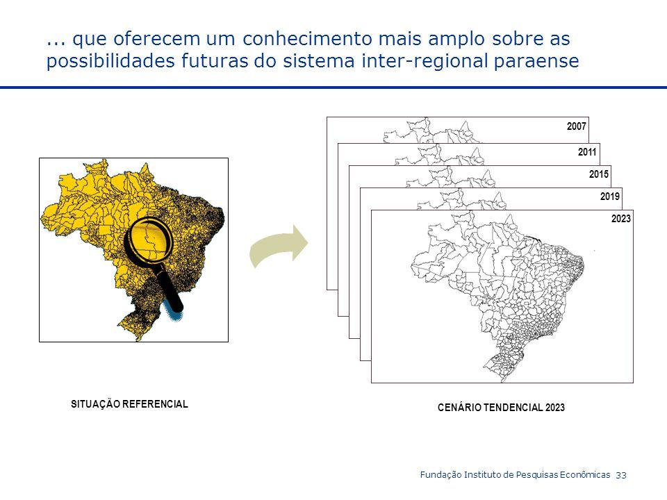 ... que oferecem um conhecimento mais amplo sobre as possibilidades futuras do sistema inter-regional paraense Fundação Instituto de Pesquisas Econômi
