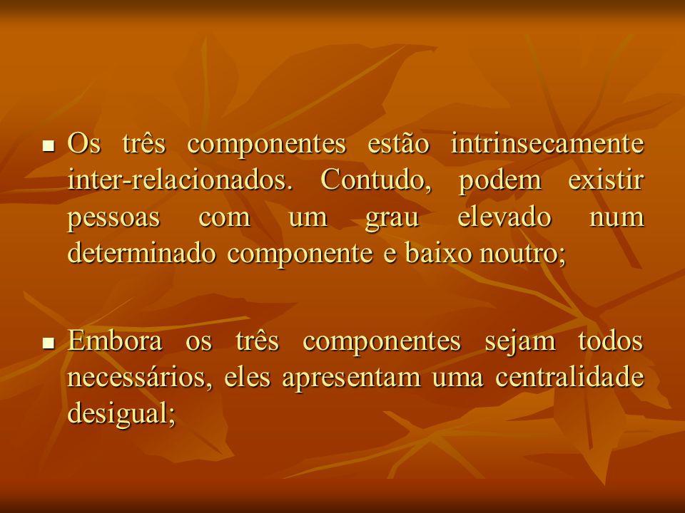 Os três componentes estão intrinsecamente inter-relacionados.