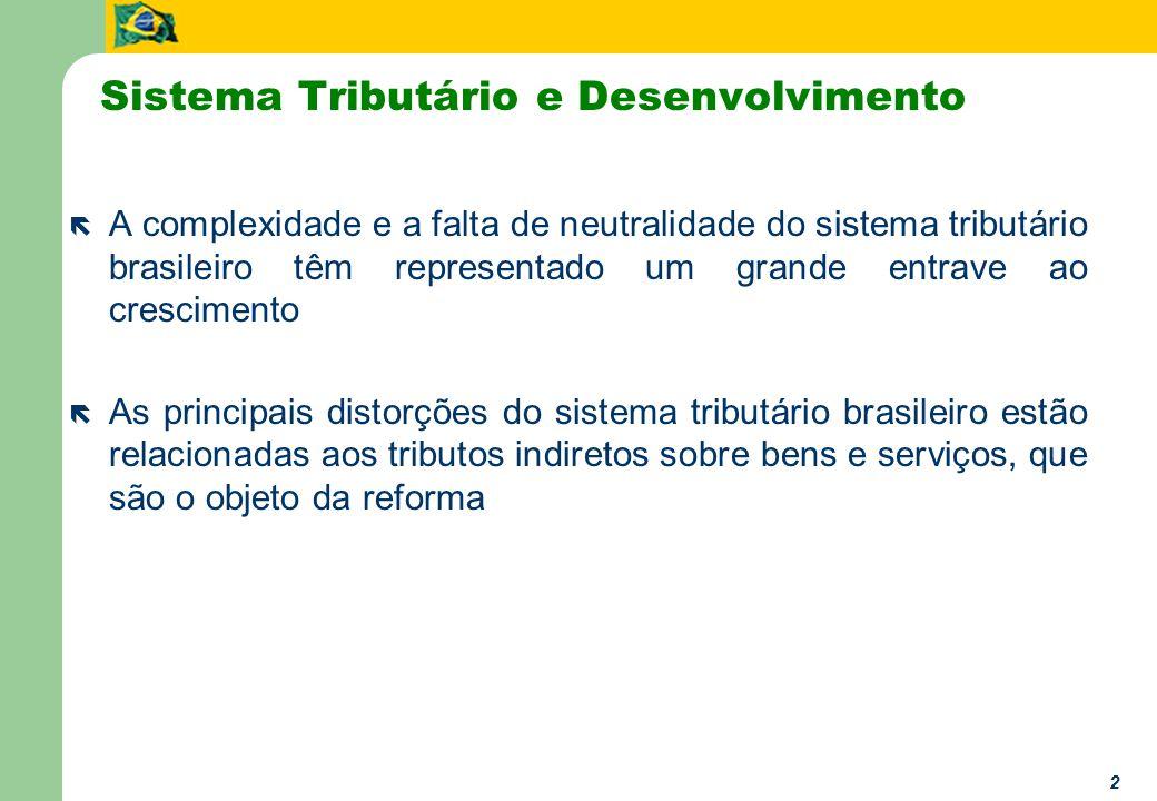 2 ë A complexidade e a falta de neutralidade do sistema tributário brasileiro têm representado um grande entrave ao crescimento ë As principais distorções do sistema tributário brasileiro estão relacionadas aos tributos indiretos sobre bens e serviços, que são o objeto da reforma Sistema Tributário e Desenvolvimento