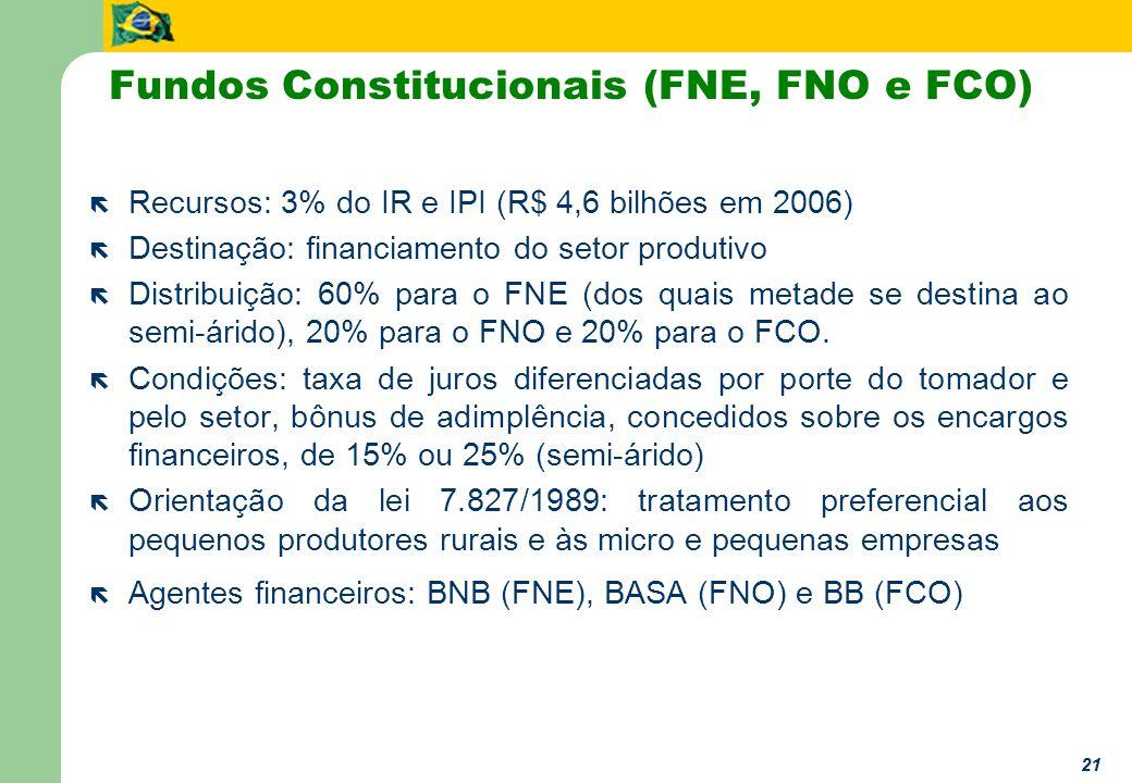 21 ë Recursos: 3% do IR e IPI (R$ 4,6 bilhões em 2006) ë Destinação: financiamento do setor produtivo ë Distribuição: 60% para o FNE (dos quais metade se destina ao semi-árido), 20% para o FNO e 20% para o FCO.