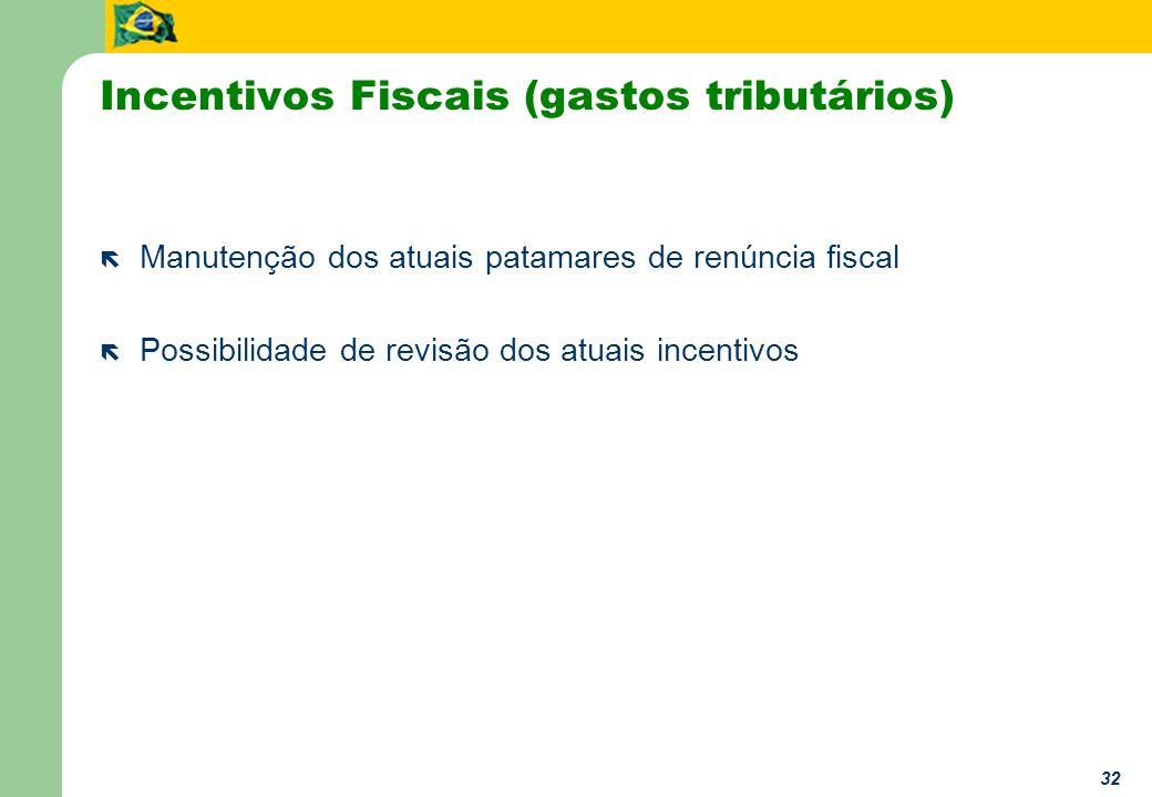 32 Incentivos Fiscais (gastos tributários) ë Manutenção dos atuais patamares de renúncia fiscal ë Possibilidade de revisão dos atuais incentivos