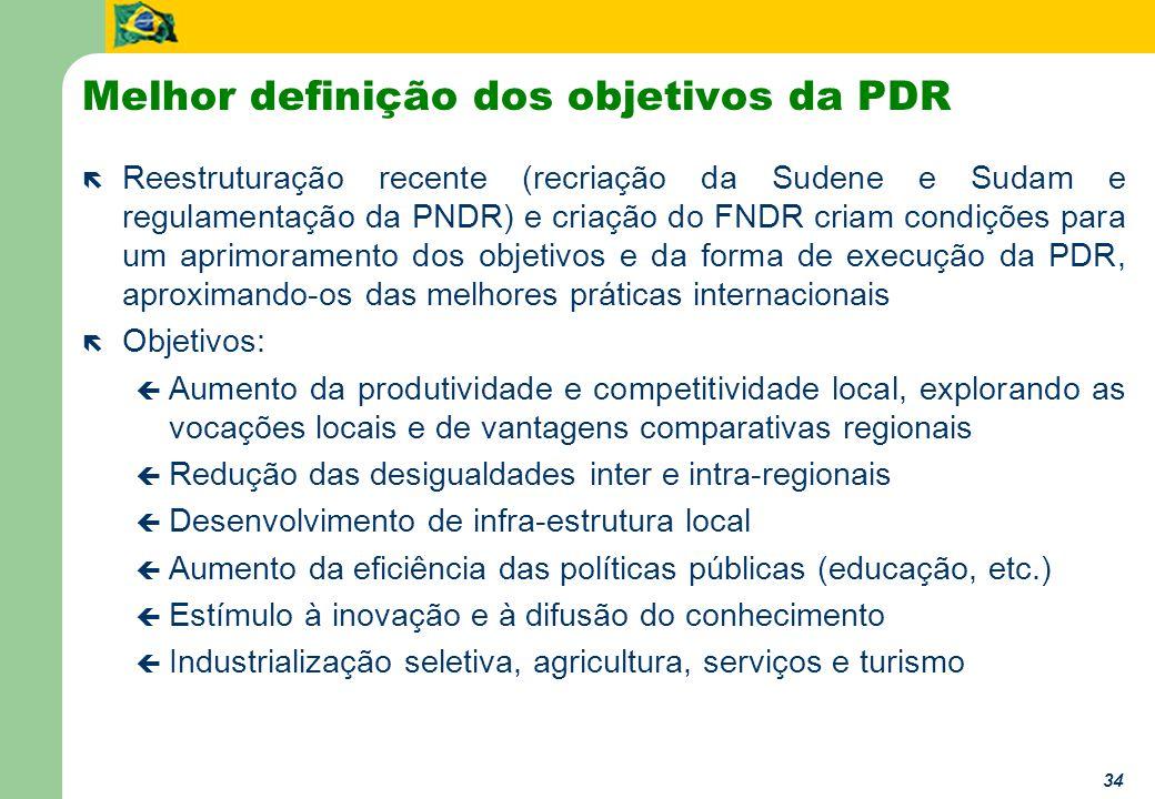34 Melhor definição dos objetivos da PDR ë Reestruturação recente (recriação da Sudene e Sudam e regulamentação da PNDR) e criação do FNDR criam condições para um aprimoramento dos objetivos e da forma de execução da PDR, aproximando-os das melhores práticas internacionais ë Objetivos: ç Aumento da produtividade e competitividade local, explorando as vocações locais e de vantagens comparativas regionais ç Redução das desigualdades inter e intra-regionais ç Desenvolvimento de infra-estrutura local ç Aumento da eficiência das políticas públicas (educação, etc.) ç Estímulo à inovação e à difusão do conhecimento ç Industrialização seletiva, agricultura, serviços e turismo