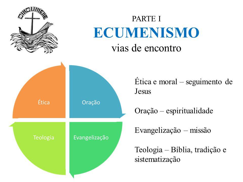 PARTE I ECUMENISMO vias de encontro Ética e moral – seguimento de Jesus Oração – espiritualidade Evangelização – missão Teologia – Bíblia, tradição e