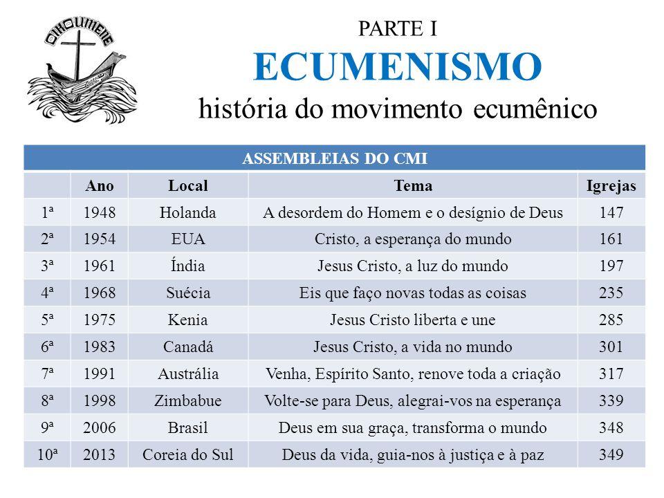 PARTE I ECUMENISMO história do movimento ecumênico ASSEMBLEIAS DO CMI AnoLocalTemaIgrejas 1ª1948HolandaA desordem do Homem e o desígnio de Deus147 2ª1