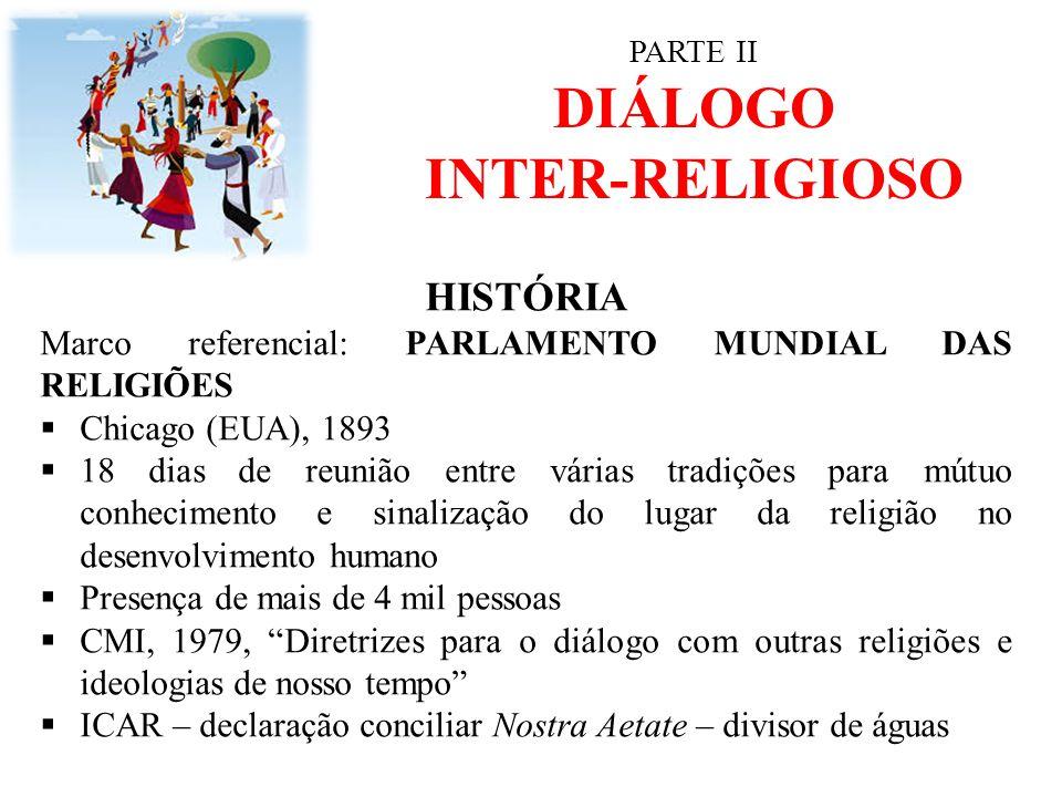 PARTE II DIÁLOGO INTER-RELIGIOSO HISTÓRIA Marco referencial: PARLAMENTO MUNDIAL DAS RELIGIÕES  Chicago (EUA), 1893  18 dias de reunião entre várias