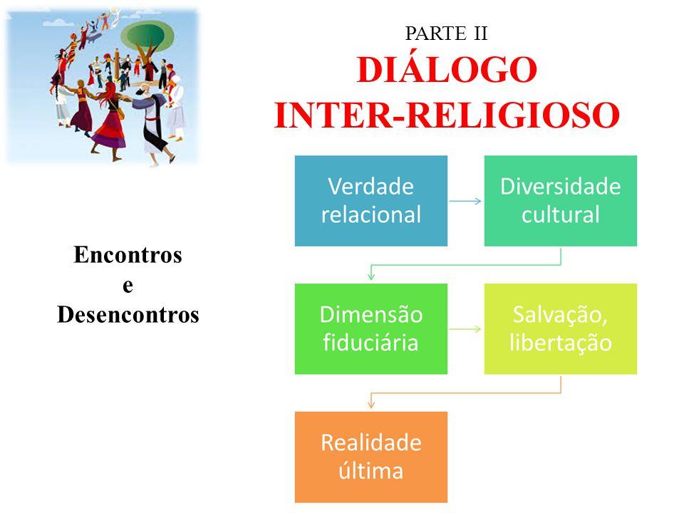 PARTE II DIÁLOGO INTER-RELIGIOSO Encontros e Desencontros