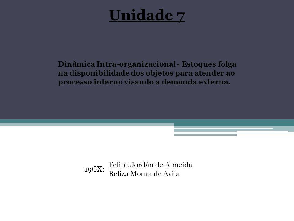 Unidade 7 Dinâmica Intra-organizacional - Estoques folga na disponibilidade dos objetos para atender ao processo interno visando a demanda externa. 19