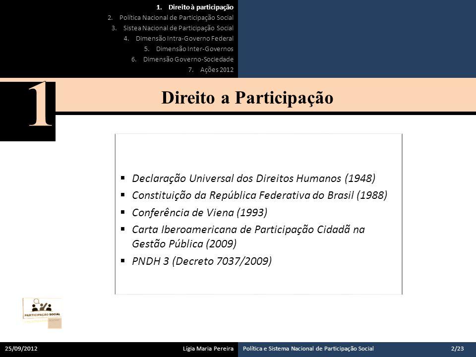 1.Direito à participação 2.Política Nacional de Participação Social 3.Sistea Nacional de Participação Social 4.Dimensão Intra-Governo Federal 5.Dimensão Inter-Governos 6.Dimensão Governo-Sociedade 7.Ações 2012  Declaração Universal dos Direitos Humanos (1948)  Constituição da República Federativa do Brasil (1988)  Conferência de Viena (1993)  Carta Iberoamericana de Participação Cidadã na Gestão Pública (2009)  PNDH 3 (Decreto 7037/2009) Direito a Participação Lígia Maria PereiraPolítica e Sistema Nacional de Participação Social 25/09/2012 2/23