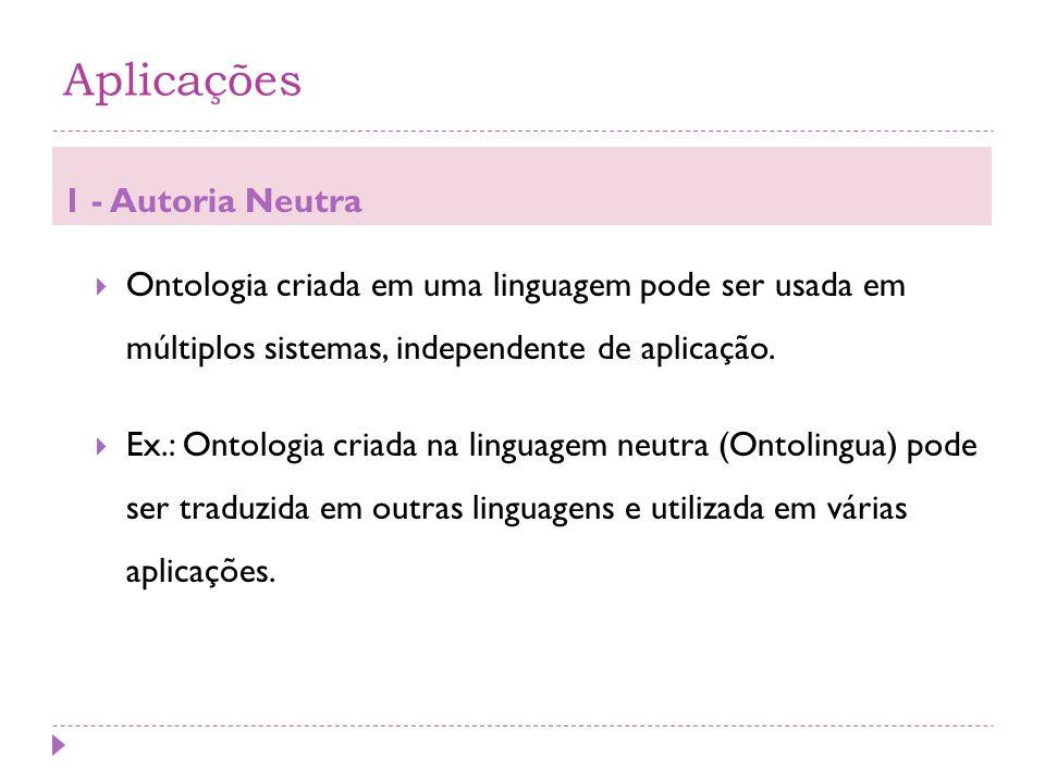Aplicações 1 - Autoria Neutra  Ontologia criada em uma linguagem pode ser usada em múltiplos sistemas, independente de aplicação.