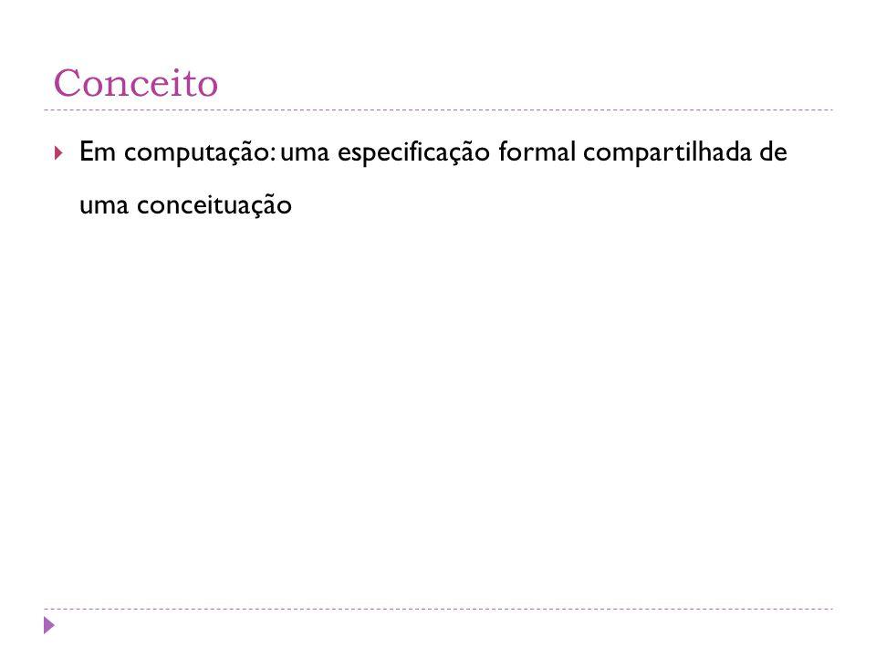 Conceito  Em computação: uma especificação formal compartilhada de uma conceituação