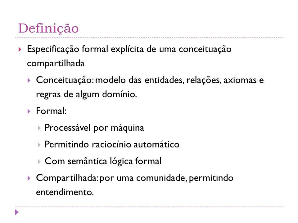 Definição  Especificação formal explícita de uma conceituação compartilhada  Conceituação: modelo das entidades, relações, axiomas e regras de algum