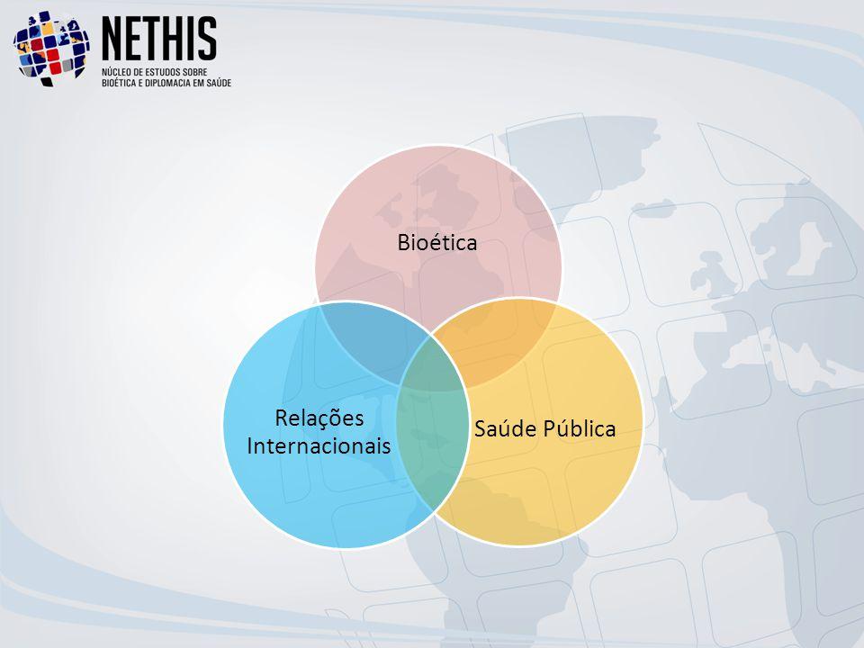 Bioética Saúde Pública Relações Internacionais