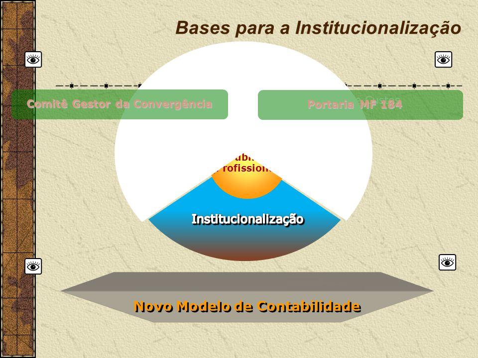 Contador Público (Profissional) Comitê Gestor da Convergência Sistema de Custos Portaria MF 184 Bases para a Institucionalização Novo Modelo de Contab