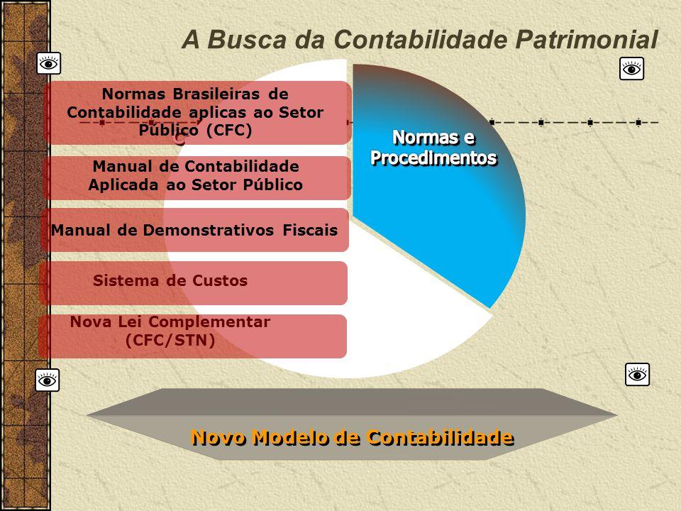 Normas Brasileiras de Contabilidade aplicas ao Setor Público (CFC) Nova Lei Complementar (CFC/STN) Sistema de Custos Manual de Contabilidade Aplicada