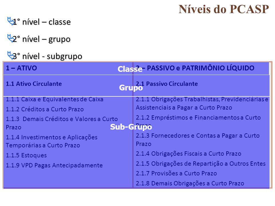 1 – ATIVO 1.1 Ativo Circulante 1.1.1 Caixa e Equivalentes de Caixa 1.1.2 Créditos a Curto Prazo 1.1.3 Demais Créditos e Valores a Curto Prazo 1.1.4 In