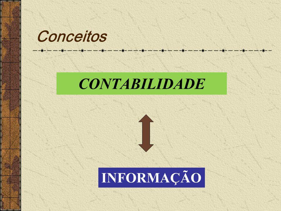 Informação USUÁRIOS Tomada de Decisão Prestação de Contas Julgamento