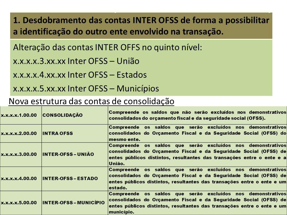 1. Desdobramento das contas INTER OFSS de forma a possibilitar a identificação do outro ente envolvido na transação. Alteração das contas INTER OFFS n