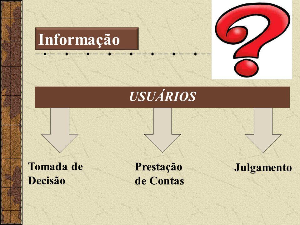 Normas Brasileiras de Contabilidade aplicas ao Setor Público (CFC) Nova Lei Complementar (CFC/STN) Sistema de Custos Manual de Contabilidade Aplicada ao Setor Público A Busca da Contabilidade Patrimonial Novo Modelo de Contabilidade Manual de Demonstrativos Fiscais