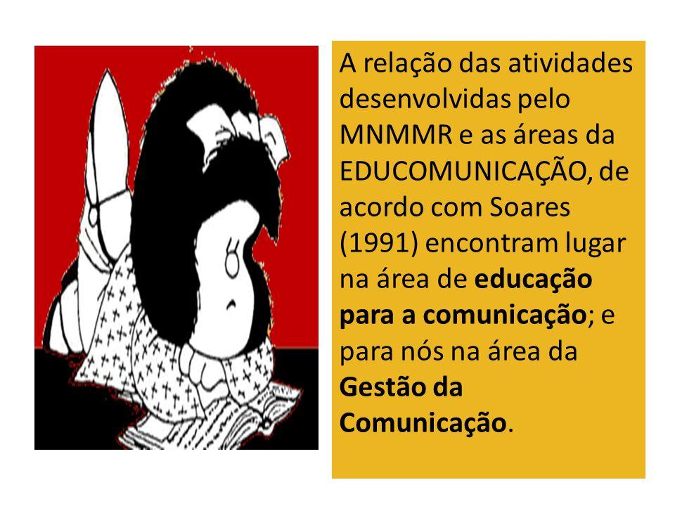 A relação das atividades desenvolvidas pelo MNMMR e as áreas da EDUCOMUNICAÇÃO, de acordo com Soares (1991) encontram lugar na área de educação para a