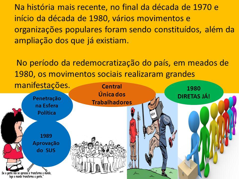 Na história mais recente, no final da década de 1970 e início da década de 1980, vários movimentos e organizações populares foram sendo constituídos,