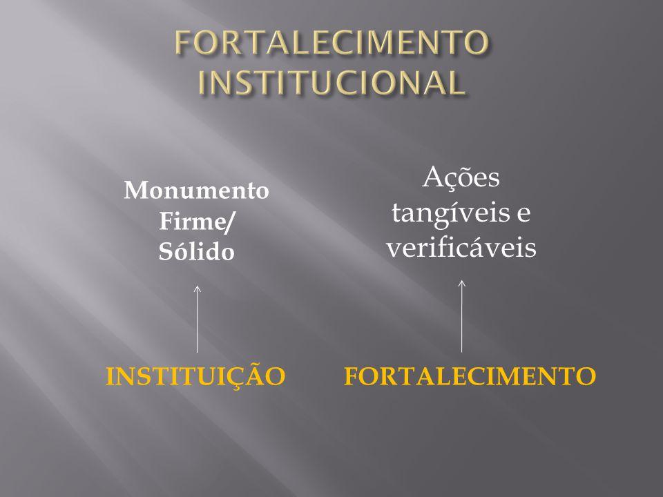 Monumento Firme/ Sólido INSTITUIÇÃOFORTALECIMENTO Ações tangíveis e verificáveis